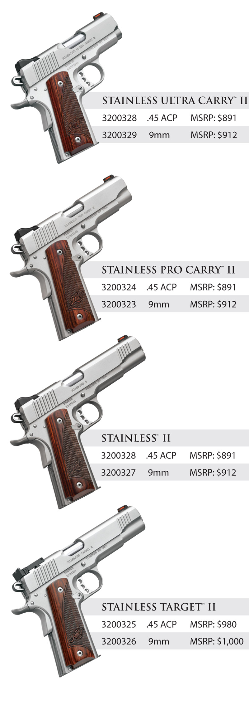Kimber Stainless II Family Updates for 2017