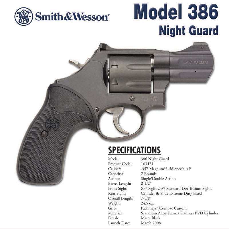 SP 101 better for CCW than a S&W 638/642? - The Firing Line Forums